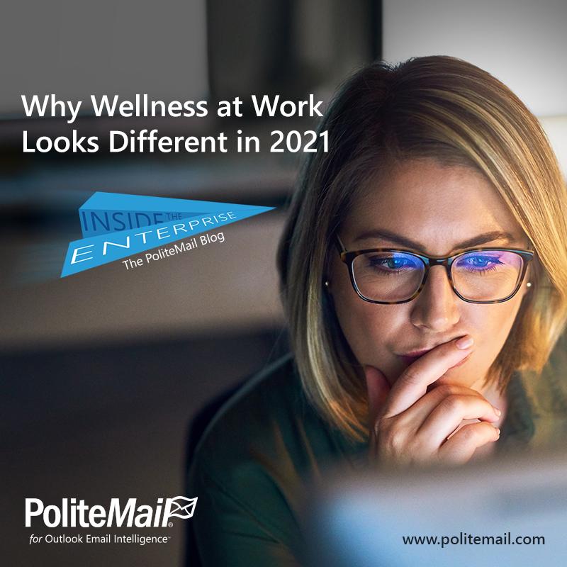 Wellness at Work 2021